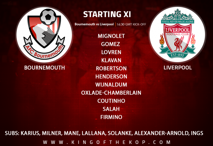 Liverpool team v Bournemouth