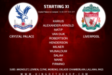 Liverpool team v Crystal Palace 31 March 2018