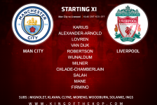 Liverpool team v Manchester City on 10 April, 2018