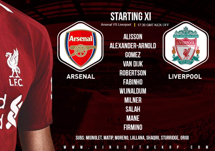 Liverpool team V Arsenal 3 November 2018