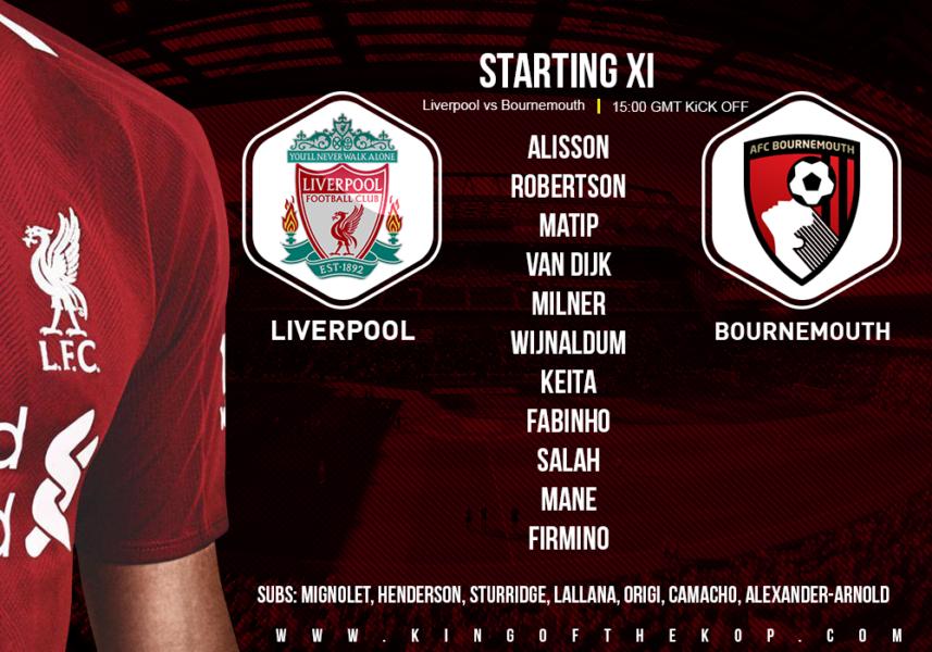 Liverpool team v Bournemouth 9 February 2019