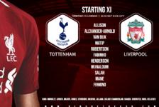 Confirmed: Liverpool team v Tottenham – Champions League final
