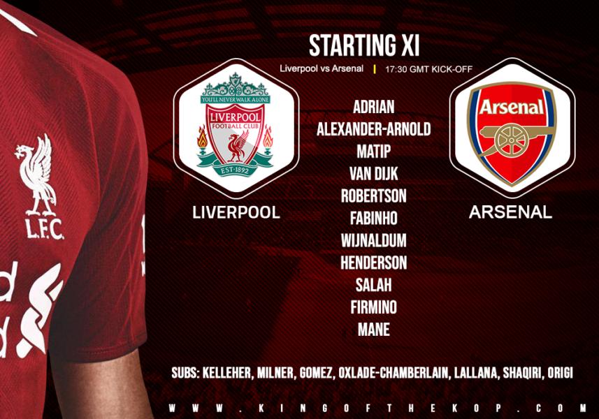 Confirmed: Liverpool team v Arsenal