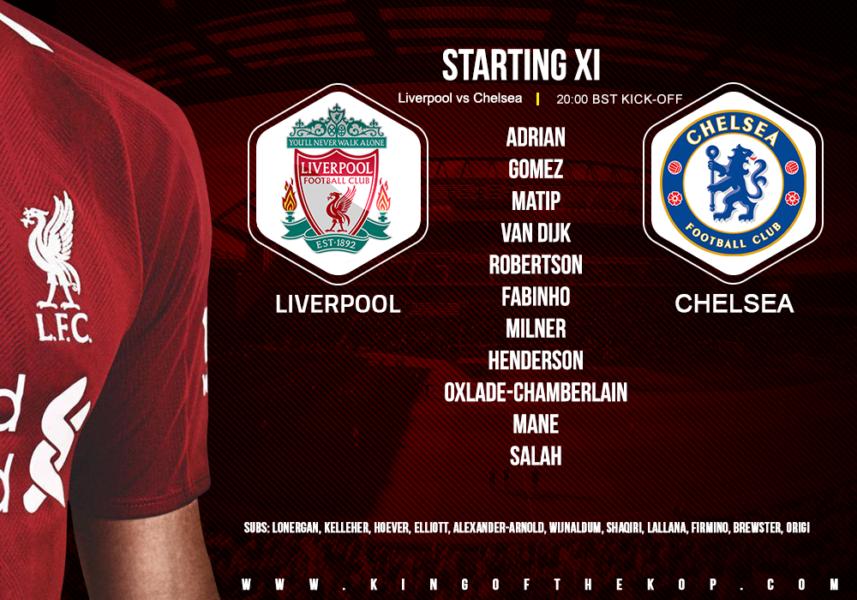 Liverpool team v Chelsea Super cup