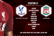 Liverpool team v Crystal Palace 23 November 2019