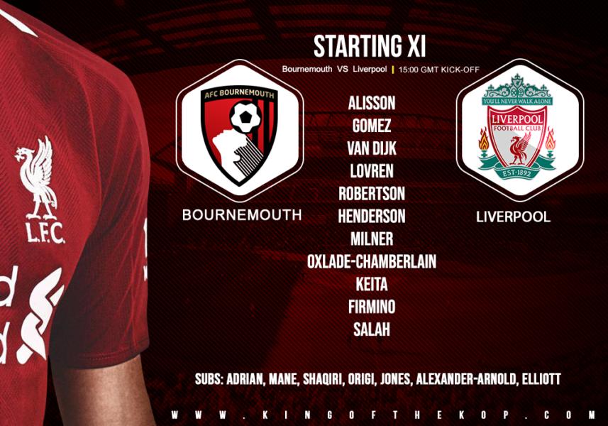 Liverpool team v Bournemouth 7 December 2019