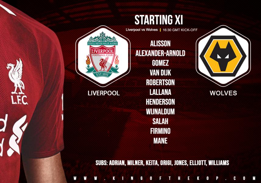 Liverpool team v Wolves 29 December 2019
