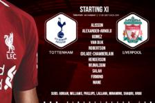 Liverpool team v Tottenham 11 January 2020