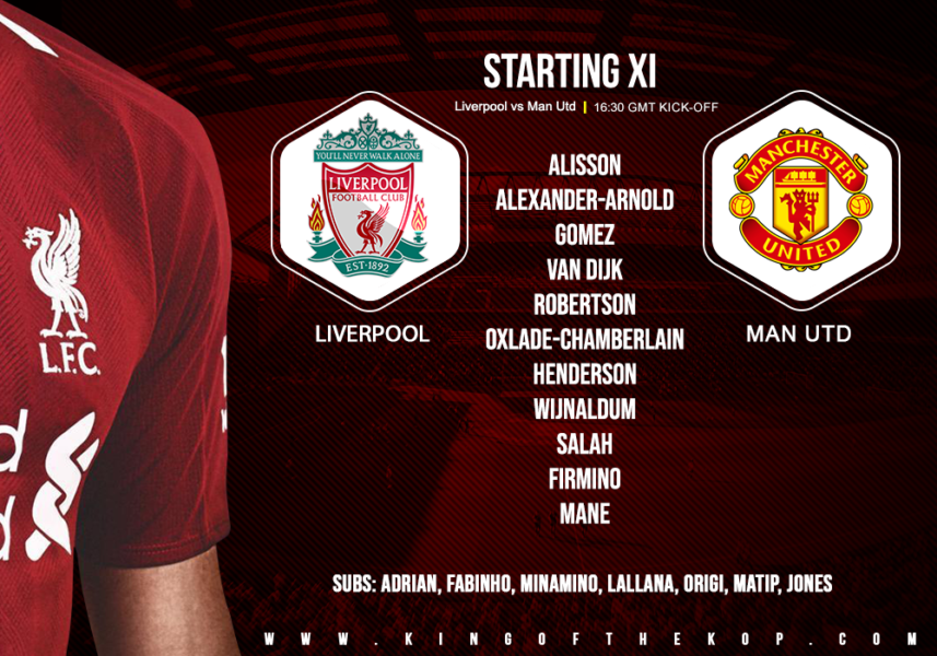 Liverpool team v Manchester United 19 January 2020