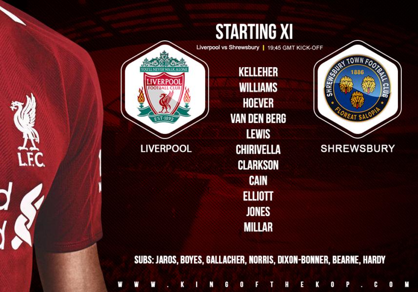 Liverpool team V Shrewsbury 4 February 2020 FA Cup replay