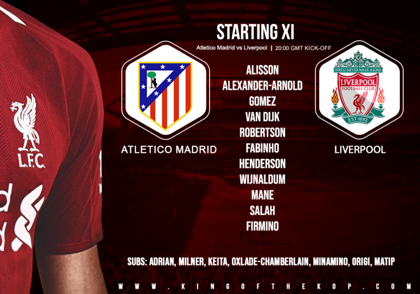 Liverpool team v Atletico Madrid in the Champions League on 18 February 2020