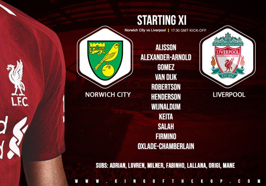 Liverpool team v Norwich city 15 February 2020