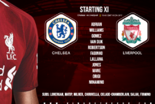 Liverpool team v Chelsea in the FA Cup 3 March 2020