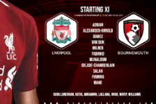 Confirmed: Liverpool team v Bournemouth
