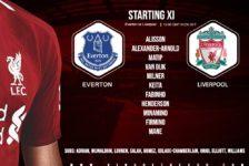 Everton v Liverpool Premier League 21 June 2020