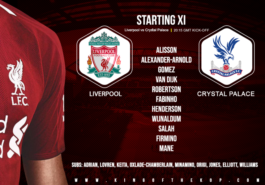 Liverpool team v Crystal Palace 24 June 2020