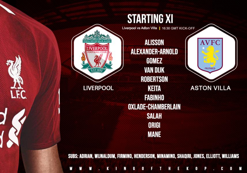 Liverpool team v Aston Villa 5 July 2020