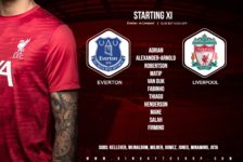 Confirmed: Liverpool team v Everton