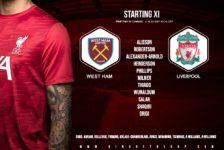 Confirmed: Liverpool team v West Ham