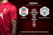 Confirmed: Liverpool team v Manchester City