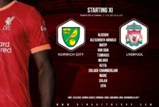 Liverpool team v Norwich City 14 August 2021